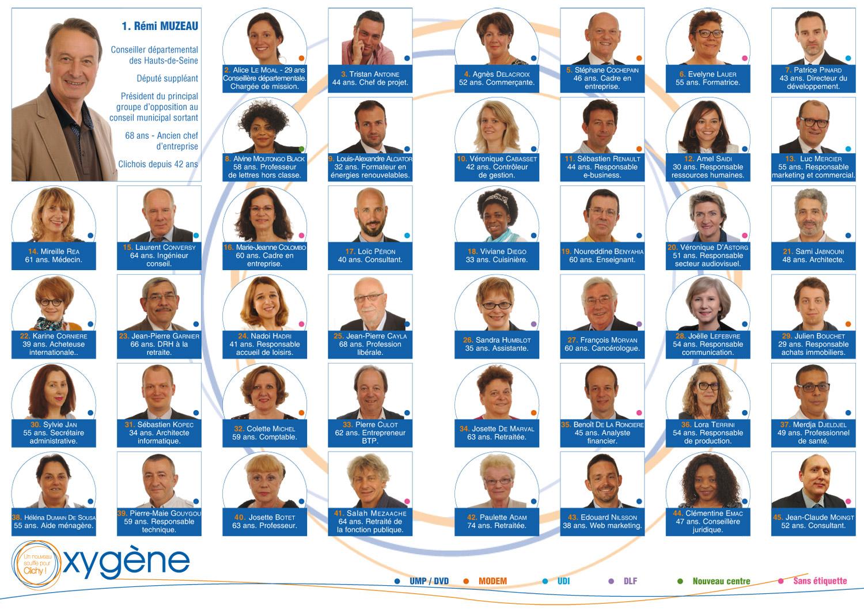 Municipales 2015 – votre équipe pour la victoire de Clichy
